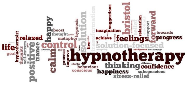 Hypnotherapy_ Word_Cloud